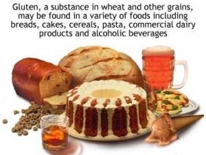 glutenintolerancesymptoms