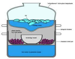 icewaterstill