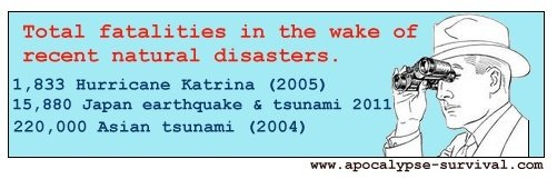 Total fatalities in the wake of recent natural disasters